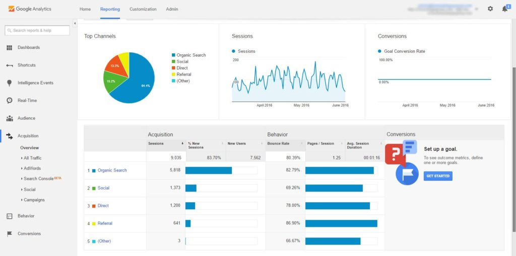 Google Analytics - Tool per Imprenditori Digitali