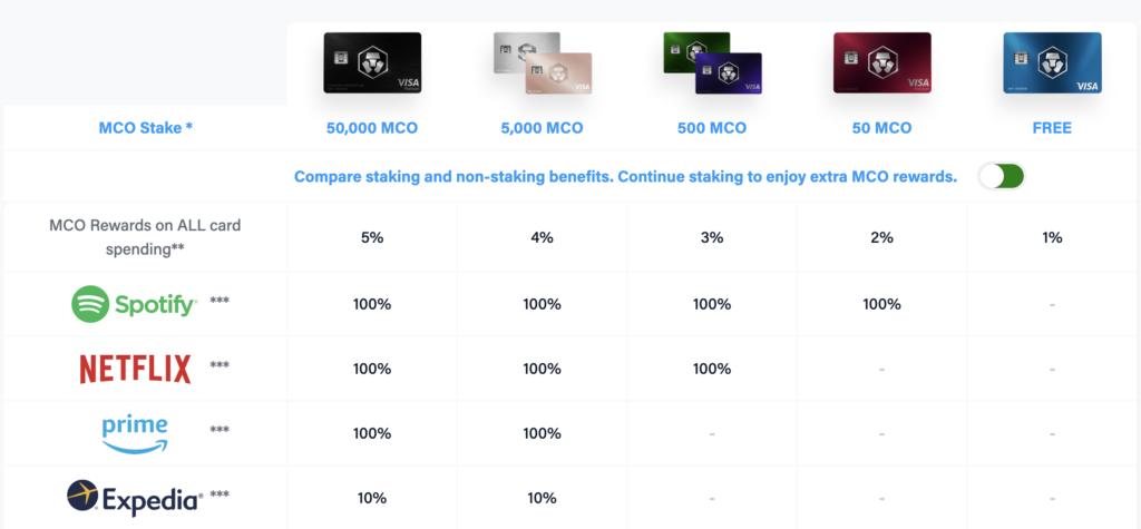 crypto.com - cards